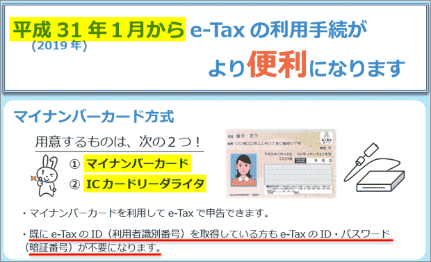 e-Taxの利用手続きが簡便化